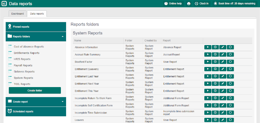 e-days reporting dashboard