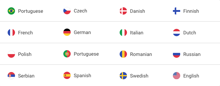 countries and languages