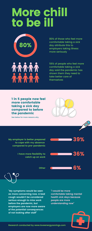 more chill to be ill infographic - love energy savings