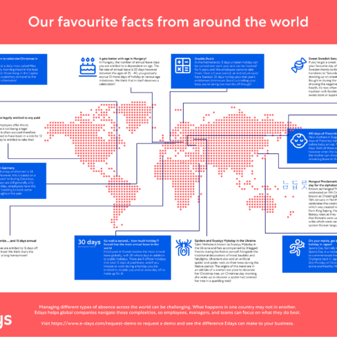 Our favourite facts from around the world